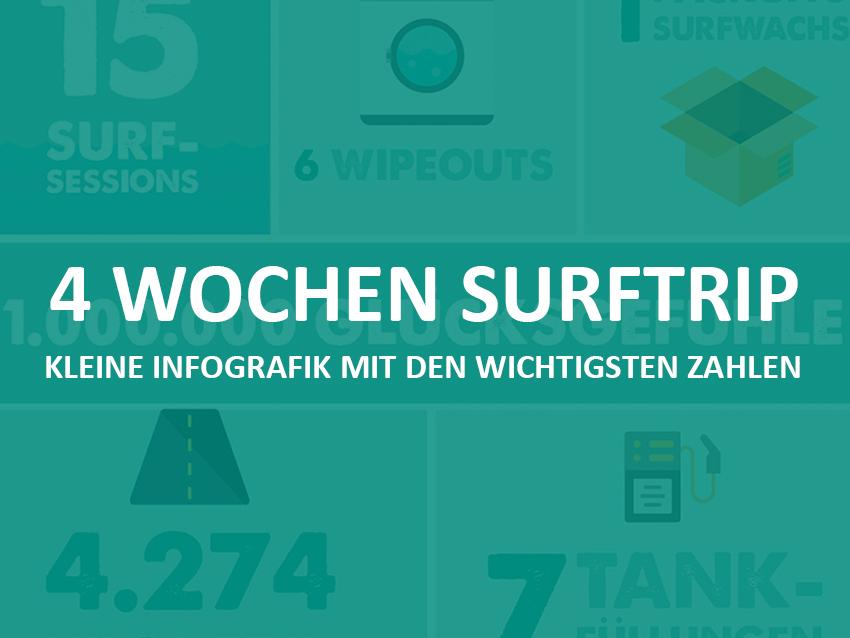 snippets_4-wochen-surftrip