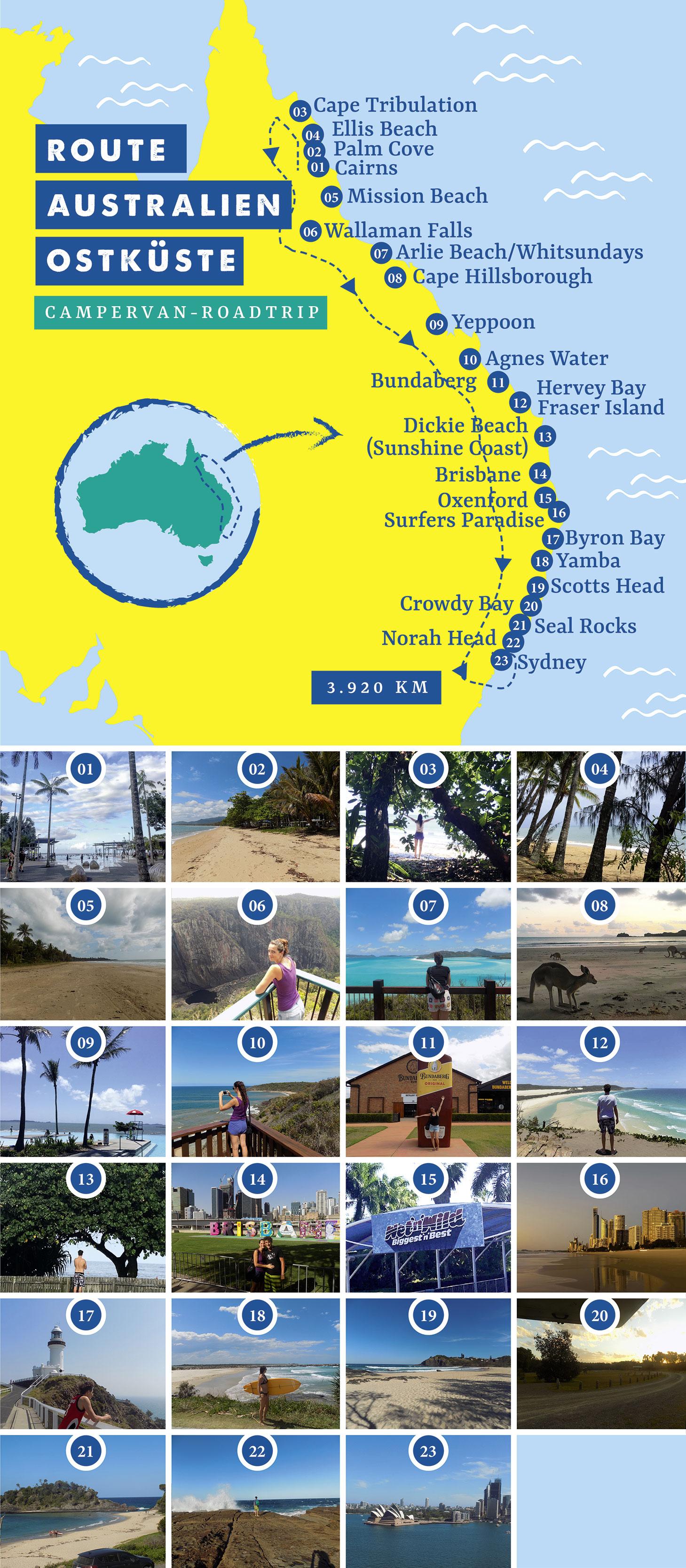 reiseroute australien ostkueste